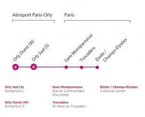 como llegar desde orly a paris #aeropuerto #orly #paris