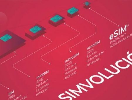 tarjeta eSim para viajar